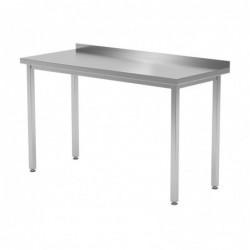 Stół przyścienny skręcany